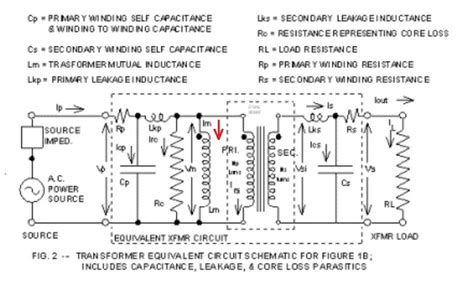 maximum current density inductor reactance inductance impedance of a 1 1 transformer electrical engineering stack exchange