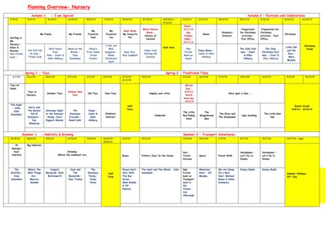 new year 2014 planning eyfs early years planning overview by marybon teaching