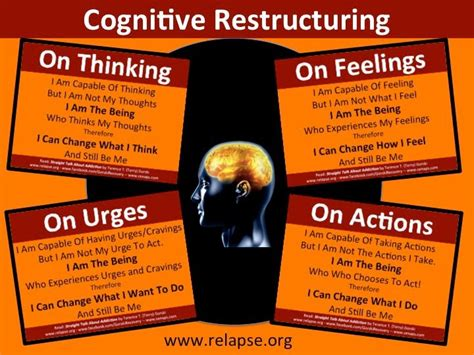 cognitive behavioral therapy cbt a complete guide to cognitive behavioral therapy a practical guide to cbt for overcoming anxiety depression disorder ocd schizophrenia ebook the 25 best cognitive distortions worksheet ideas on