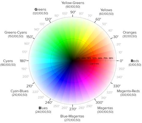 color wheel css best 25 hex color wheel ideas on hex color