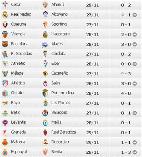 Calendario J 16 Liga Mx Tabla General Liga Espanola 2016 Calendar Template 2016