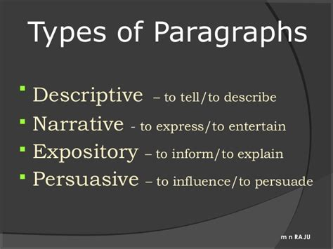 paragraph types paragraph writing