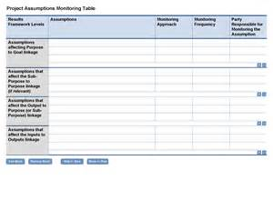 project monitoring plan template project assumptions monitoring template optional