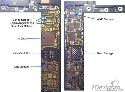 iphone 6 plca de baza sugereaza implementarea wifi 802