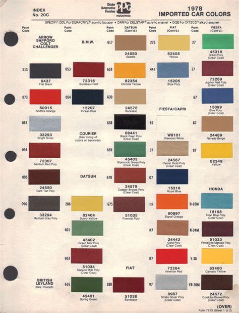 paint chips 1978 fiat