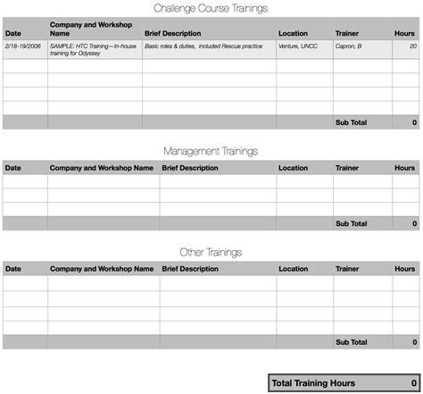 Challenge Course Portfolio Jon Anscher Course Portfolio Template