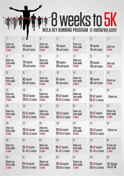 To Walking 5k 8 weeks to 5k includes run walk schedule and day