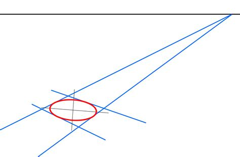 2 Point Perspective Drawing Of A Circle by Turorial 171 Rob A Painter S