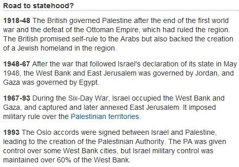 timeline of events in gaza and israel shows sudden rapid harriet sherwood s truncated history of the israeli