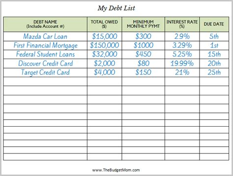 budget template to pay debt how to create a plan to pay debt the budget