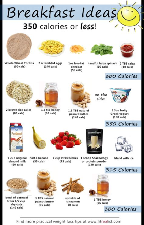 healthy fats breakfast breakfast ideas 350 calories or less food breakfast
