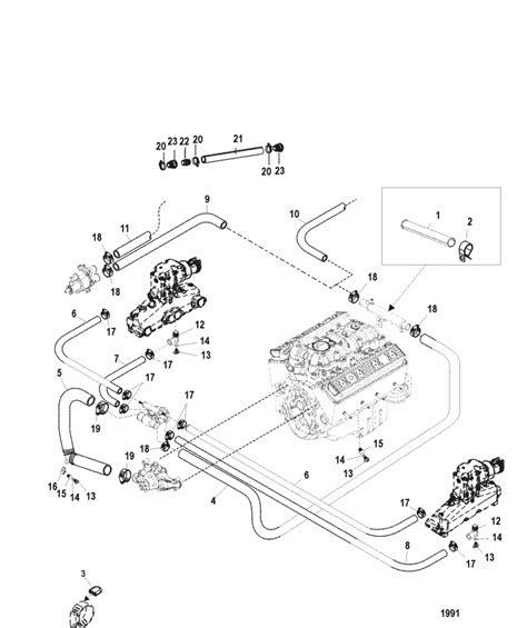 standard cooling system for mercruiser 5 0l 5 7l sterndrive engine