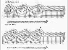 EARTHQUAKE SEISMOLOGY I Seismograph Diagram