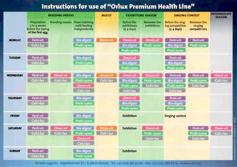 supplement schedule venttura bioceuticals schedule oropharma supplements