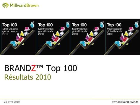 millward brown classement brandz top 100 2010