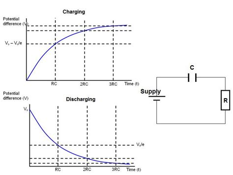 resistor tcr definition definition of discharge resistor 28 images voltage solving the time constant in this