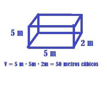 cuantos metros cuadrados tiene un metro cubico c 243 mo calcular metros c 250 bicos 5 pasos uncomo