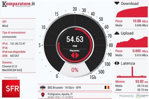 speed test fibra speed test fibra come testare la velocit 224 della tua linea