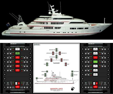 boat navigation lights rules canada systems list