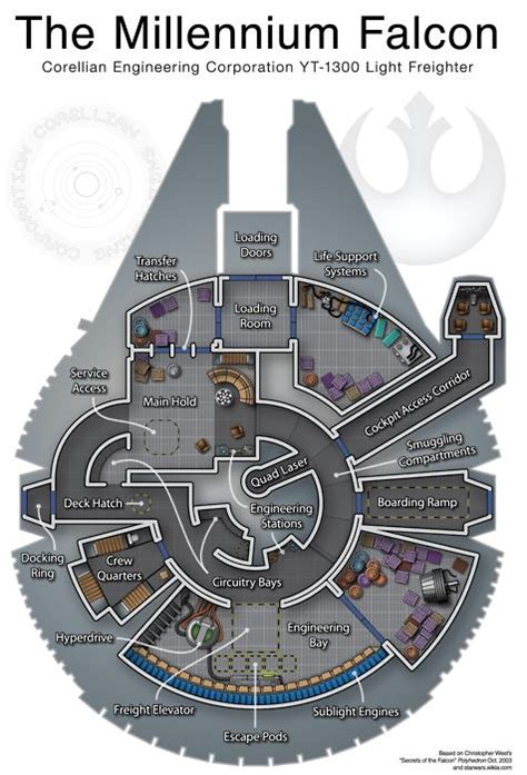 millenium falcon floor plan falcons layout and millennium falcon on pinterest