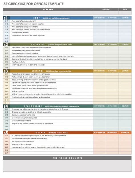 18 Gemba Walk Template Apply It Right Now Top Template Collection Gemba Walk Checklist Template