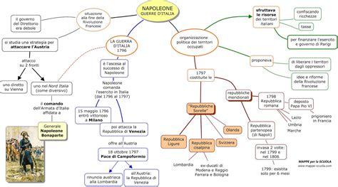 codice napoleonico testo napoleone mappa concettuale storia elenco schemi