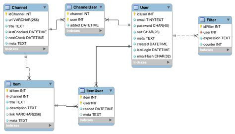 visio state transition diagram state transition diagram visio best free home design