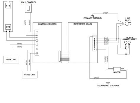 genie intellicode wiring diagram wiring diagram and