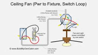 Ceiling Fan Switch Wiring Diagram Ceiling Fan Wiring Diagram Switch Loop