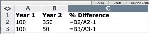 Difference Between One Year And Two Year Mba by How To Calculate The Percentage Of Two Numbers In Excel