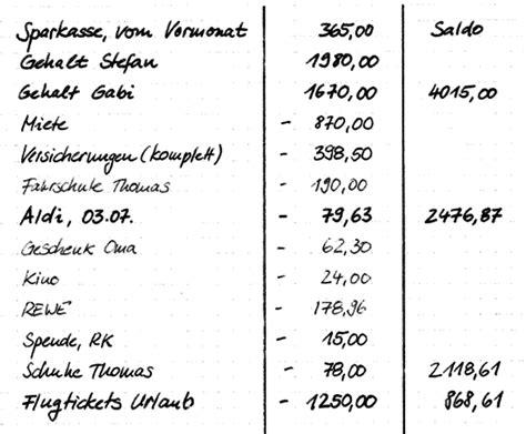 Haushaltsbuch Fuhren Vorlage