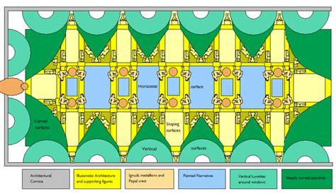 Sistine Chapel Floor Plan by Sistine Chapel Ceiling Map The Full Wiki