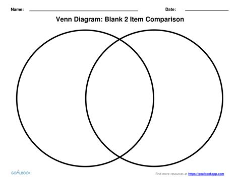 venn diagram types venn diagram udl strategies