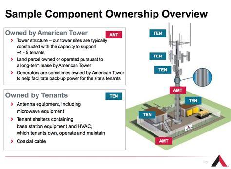 tower speaker 4 ohm wiring diagram car speaker diagram