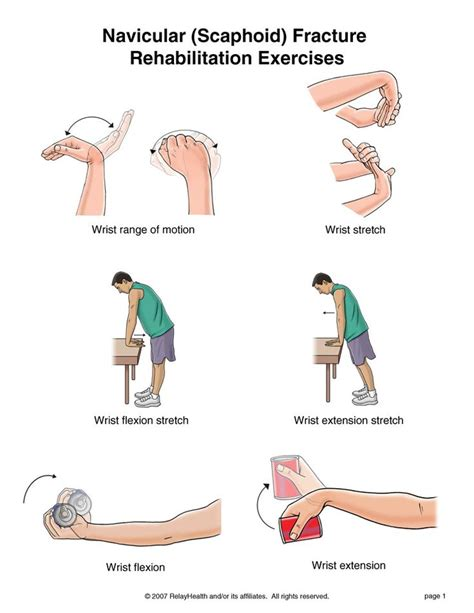 Kfed Tries To Get Into Rehab by Wrist Fracture Rehabilitation Exercises Exercises