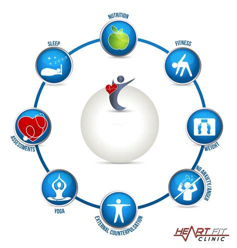 Circles Of Care Detox by Cardiovascular Disease Cardiac Rehabilitation Cardiac