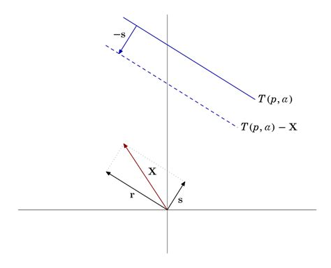 latex metapost tutorial diagrams problems doing drawing in tikz tex latex