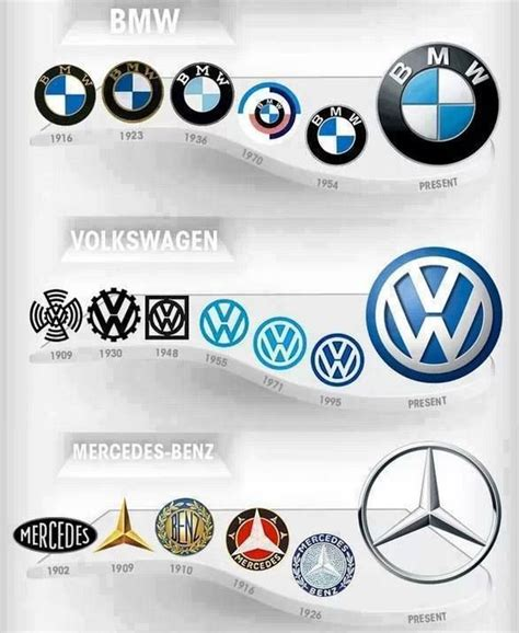 Auto B Good Logo by 19 Best Images About Car Logos On Pinterest Logo