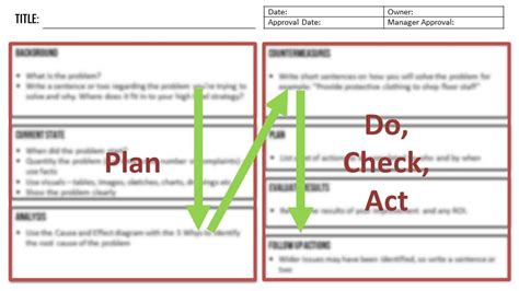 a3 pdca pictures to pin on pinterest pinsdaddy