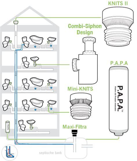 moet een toilet ventilatie hebben necap beluchters voor riolering binnenhuis knits ii