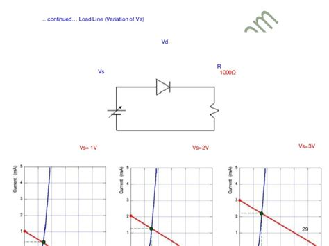 load line diode diode circuit load line 28 images diode circuit analysis ppt ch5 diodes and diodes circuits