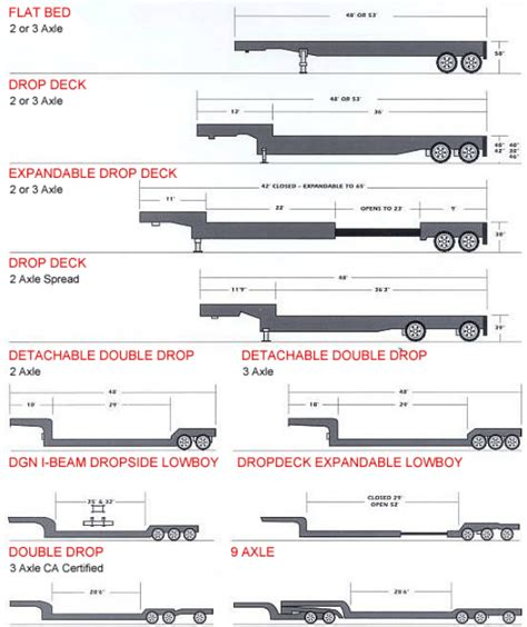 interstate trailers wiring diagram interstate trailer door