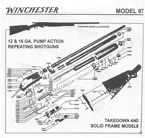 Winchester Defender 12 Gauge Schematic Video Search