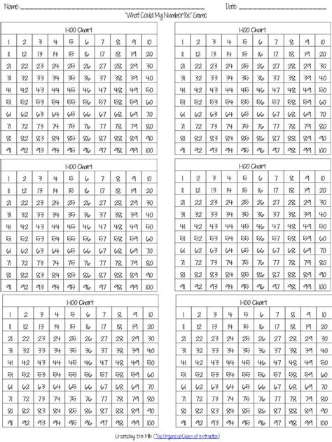 printable hundreds chart 1 1000 multiplication chart 1 1000 printable printable maps