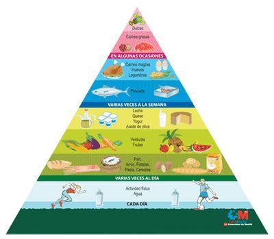 cadenas montañosas de francia wikipedia alimentaci 211 n sana colegio san jos 233 getafe