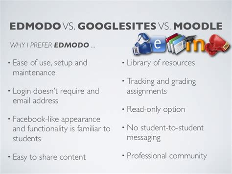 edmodo vs spread the word using social media to extend classroom