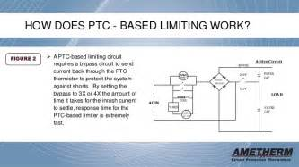 diode inrush current limiter how does a diode limiter work 28 images basics introduction to zener diodes evil mad