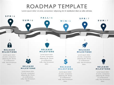 software development roadmap template six phase strategic product timeline roadmap presentation