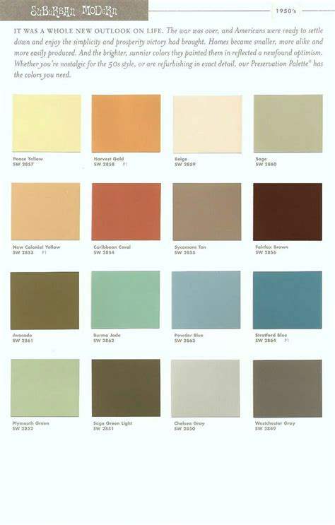 sherwin williams retro paint colors for the home paint colors jade and retro