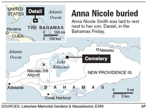 Smith To Be Buried In The Bahamas With Daniel by Funeral Underway In The Bahamas Today